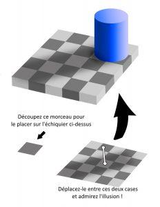 Illusion échiquier Adelson